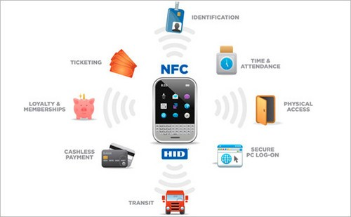 手机 NFC (Near Field Communication)